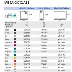 Manteles y caminos gc class listado de referencias